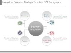 Innovative Business Strategy Template Ppt Background