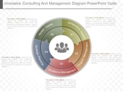 Innovative Consulting And Management Diagram Powerpoint Guide