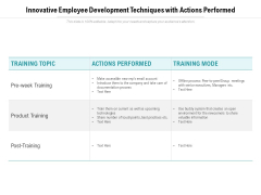 Innovative Employee Development Techniques With Actions Performed Ppt PowerPoint Presentation Show Slide