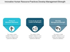 Innovative Human Resource Practices Develop Management Strength Ppt PowerPoint Presentation Slides Example Topics
