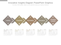 Innovative Insights Diagram Powerpoint Graphics