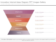 Innovative Internet Ideas Diagram Ppt Images Gallery