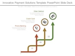 Innovative Payment Solutions Template Powerpoint Slide Deck