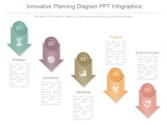 Innovative Planning Diagram Ppt Infographics
