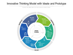 Innovative Thinking Model With Ideate And Prototype Ppt PowerPoint Presentation File Visuals PDF