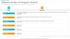 Inorganic Expansion Plan And Progression Different Modes Of Inorganic Growth Template PDF