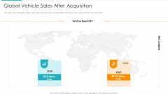 Inorganic Expansion Plan And Progression Global Vehicle Sales After Acquisition Rules PDF