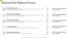 Inorganic Growth Business Business Due Diligence Process Ppt Design Templates PDF