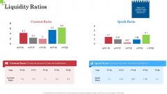 Inorganic Growth Business Liquidity Ratios Ppt Slides Ideas PDF