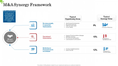 Inorganic Growth Business M And A Synergy Framework Ppt File Template PDF