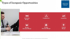Inorganic Growth Business Types Of Inorganic Opportunities Merger Ppt Icon Vector PDF