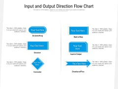 Input And Output Direction Flow Chart Ppt PowerPoint Presentation File Gallery PDF