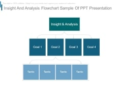 Insight And Analysis Flowchart Sample Of Ppt Presentation