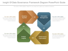 Insight Of Data Governance Framework Diagram Powerpoint Guide