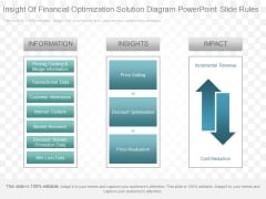 Insight Of Financial Optimization Solution Diagram Powerpoint Slide Rules