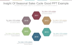 Insight Of Seasonal Sales Cycle Good Ppt Example