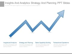 Insights And Analytics Strategy And Planning Ppt Slides
