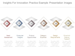 Insights For Innovation Practice Example Presentation Images
