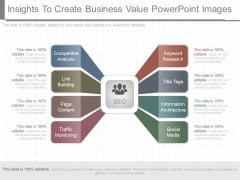 Insights To Create Business Value Powerpoint Images