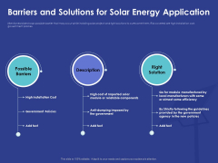 Installing Solar Plant Commercial Building Barriers And Solutions For Solar Energy Application Elements PDF