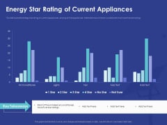 Installing Solar Plant Commercial Building Energy Star Rating Of Current Appliances Download PDF
