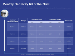 Installing Solar Plant Commercial Building Monthly Electricity Bill Of The Plant Professional PDF