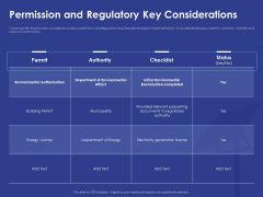 Installing Solar Plant Commercial Building Permission And Regulatory Key Considerations Download PDF