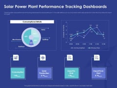 Installing Solar Plant Commercial Building Solar Power Plant Performance Tracking Dashboards Ideas PDF