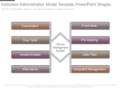 Institution Administration Model Template Powerpoint Shapes