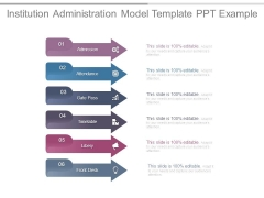 Institution Administration Model Template Ppt Example