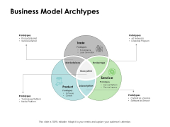 Instruction Manuals Business Model Archtypes Ppt Infographic Template Sample PDF