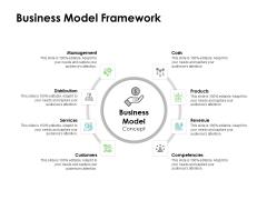 Instruction Manuals Business Model Framework Ppt Outline Example Introduction PDF