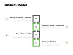Instruction Manuals Business Model Ppt Outline Grid PDF