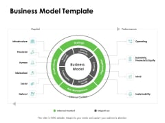 Instruction Manuals Business Model Template Ppt Icon Designs PDF