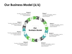 Instruction Manuals Our Business Model Stream Eight Ppt Gallery Rules PDF