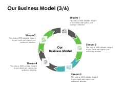 Instruction Manuals Our Business Model Stream Five Ppt Summary Portrait PDF