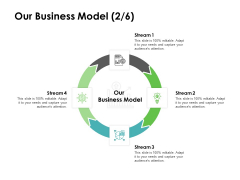 Instruction Manuals Our Business Model Stream Four Ppt Outline Good PDF