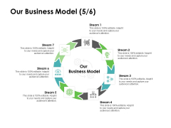 Instruction Manuals Our Business Model Stream Seven Ppt Ideas Background Images PDF