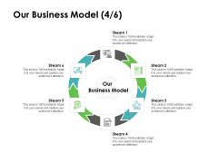 Instruction Manuals Our Business Model Stream Six Ppt Ideas Shapes PDF