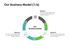 Instruction Manuals Our Business Model Stream Three Ppt Slides Icon PDF