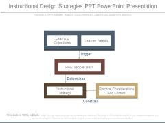 Instructional Design Strategies Ppt Powerpoint Presentation