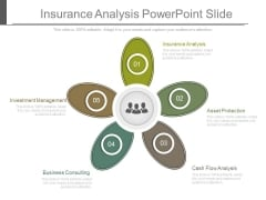 Insurance Analysis Powerpoint Slide