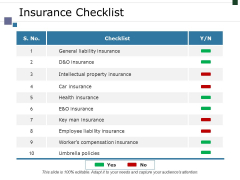 Insurance Checklist Ppt PowerPoint Presentation Layouts Themes