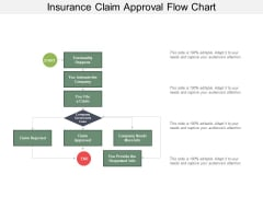Insurance Claim Approval Flow Chart Ppt Powerpoint Presentation Styles Gallery