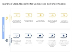 Insurance Claim Procedure For Commercial Insurance Proposal Ppt Powerpoint Presentation Portfolio Outline