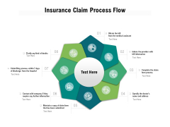 Insurance Claim Process Flow Ppt PowerPoint Presentation Layouts Summary