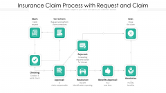 Insurance Claim Process With Request And Claim Ppt PowerPoint Presentation Gallery Elements PDF