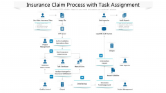 Insurance Claim Process With Task Assignment Ppt PowerPoint Presentation Professional Deck PDF