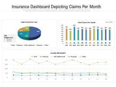Insurance Dashboard Depicting Claims Per Month Ppt PowerPoint Presentation Show PDF
