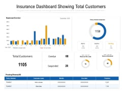 Insurance Dashboard Showing Total Customers Ppt PowerPoint Presentation Pictures Model PDF
